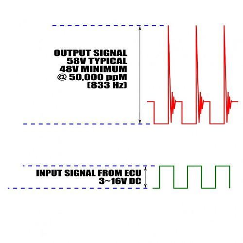 tachometer-signal-booster-900x900