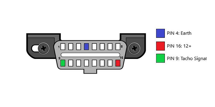 OBD Pins