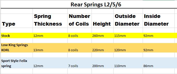 1-3//4 x 3//4 Keyway 11.28 OD 6.91 Length Through Bore 6-11//16 Bore Lovejoy 69790434350 Steel FCX 5.5 Hub