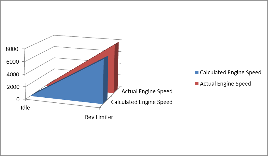 ECU%20mod
