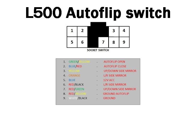 Autoflip L5